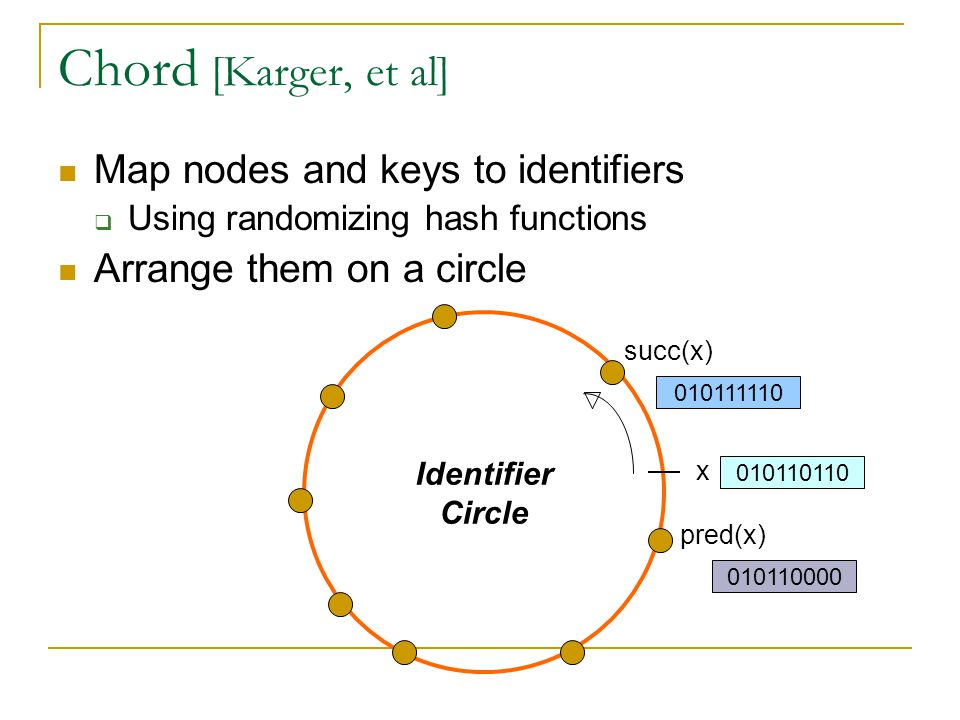 Chord [Karger, et al] Map nodes and keys to identifiers